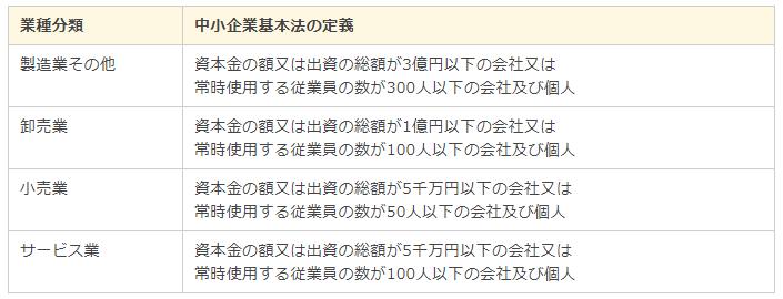 f:id:yojichichikun:20171018161522p:plain