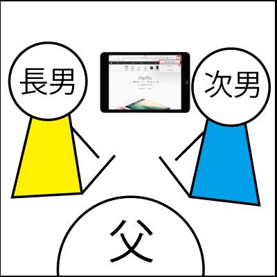 f:id:yojichichikun:20171120164608j:plain