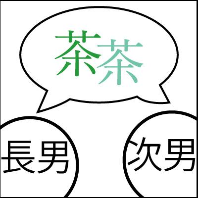 f:id:yojichichikun:20171120170929j:plain