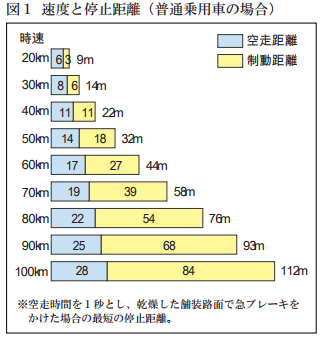 f:id:yojichichikun:20171219182054p:plain
