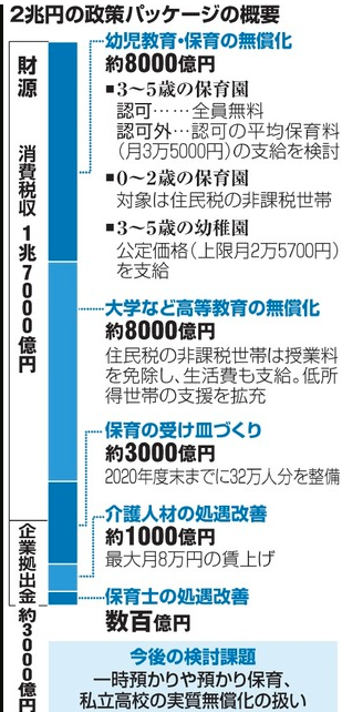 f:id:yojichichikun:20180308143310p:plain