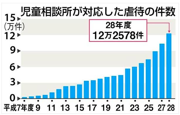 f:id:yojichichikun:20180409135226p:plain