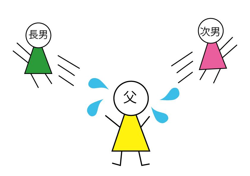 f:id:yojichichikun:20180416160301j:plain