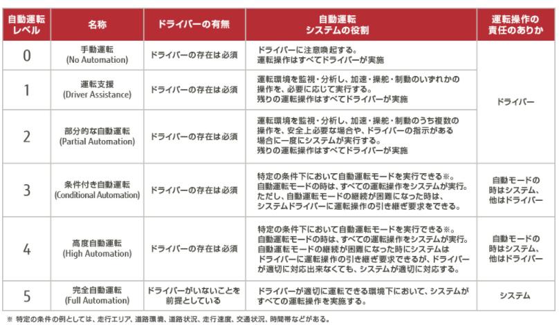 f:id:yojichichikun:20180416170954p:plain
