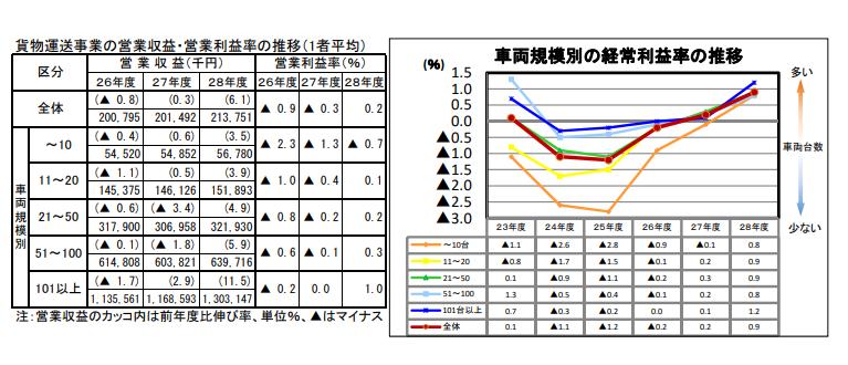 f:id:yojichichikun:20180728133356p:plain
