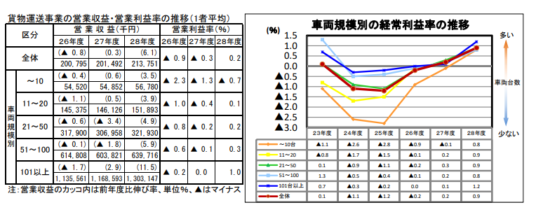 f:id:yojichichikun:20180908092355p:plain