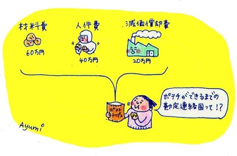f:id:yojichichikun:20180925185754j:plain