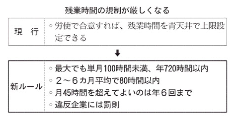 f:id:yojichichikun:20190318160510p:plain