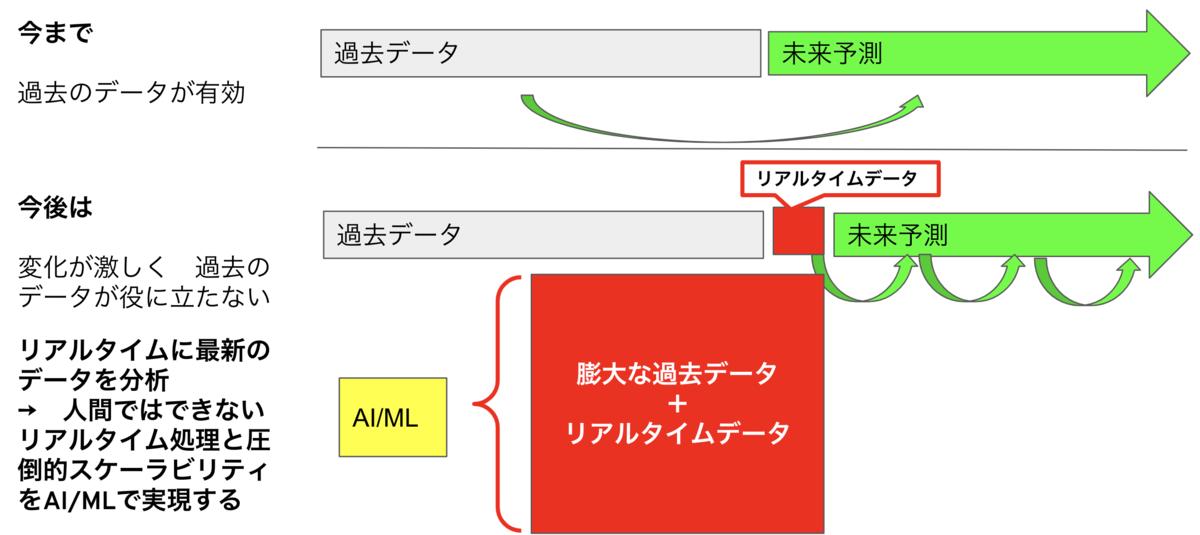 f:id:yojiino:20210107151609p:plain