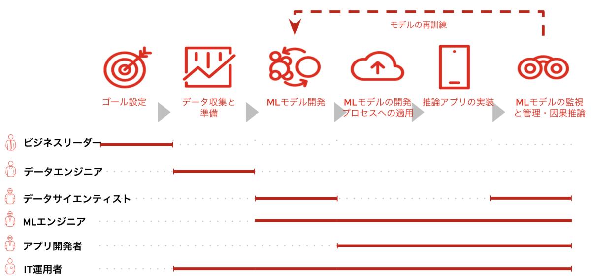 f:id:yojiino:20210107151614p:plain