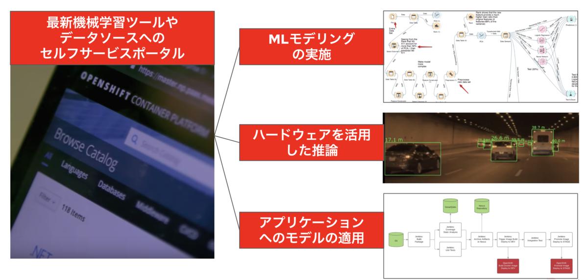 f:id:yojiino:20210107151621p:plain