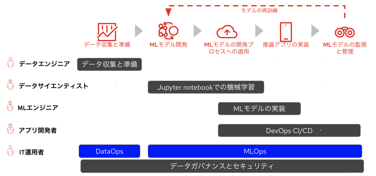 f:id:yojiino:20210107151655p:plain