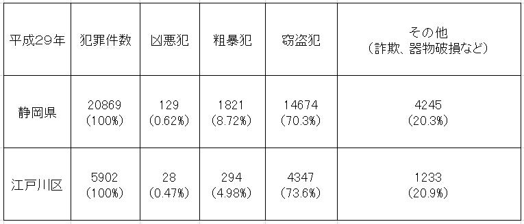 f:id:yojiro_s:20180713070836p:plain