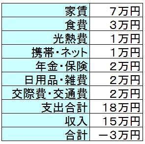 f:id:yojiro_s:20180714052510p:plain