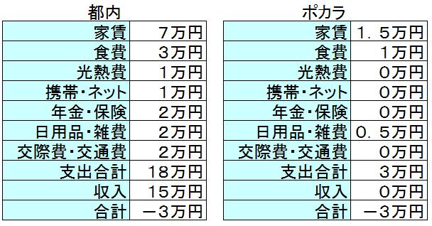 f:id:yojiro_s:20180714070559p:plain