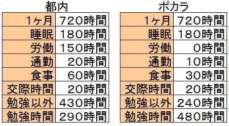 f:id:yojiro_s:20180714070922p:plain