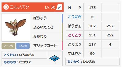 f:id:yojyosyugi:20190202171758p:plain