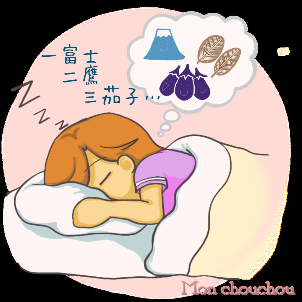 f:id:yoko-be:20170101193338p:plain