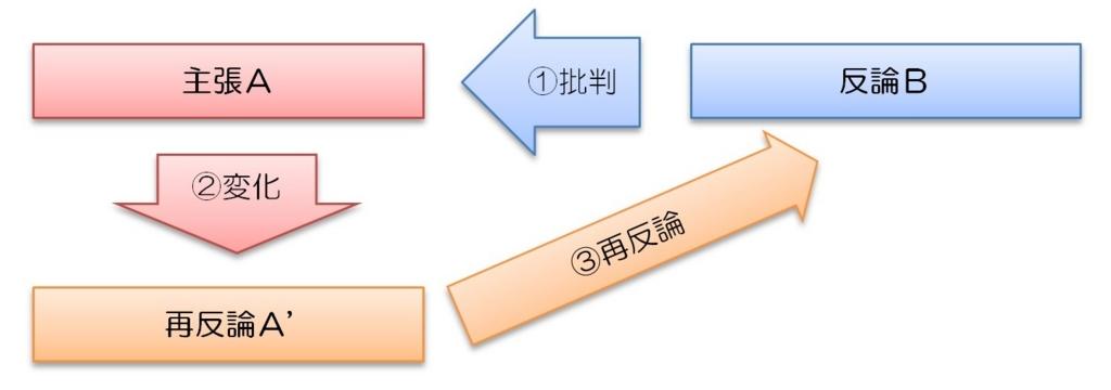 f:id:yoko-sen:20160207230344j:plain