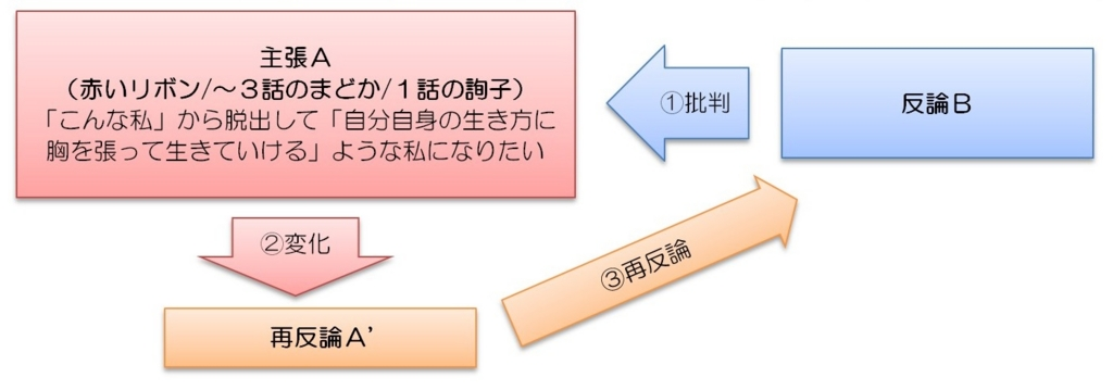 f:id:yoko-sen:20160208000501j:plain