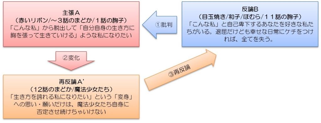 f:id:yoko-sen:20160208000705j:plain