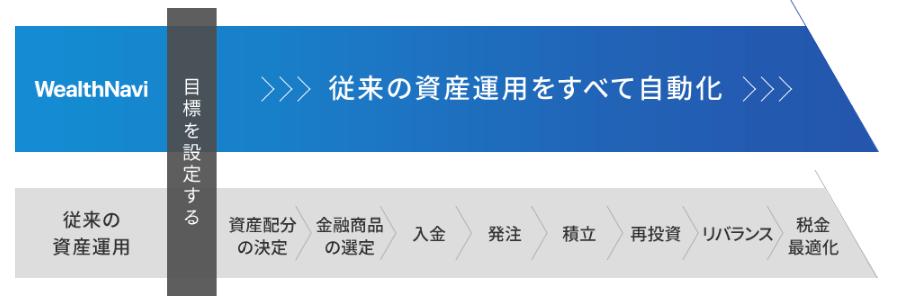 f:id:yoko500:20180721152214p:plain