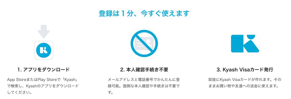 f:id:yoko500:20180801220409p:plain