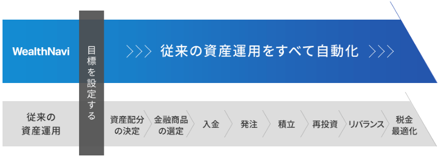 f:id:yoko500:20180814221730p:plain