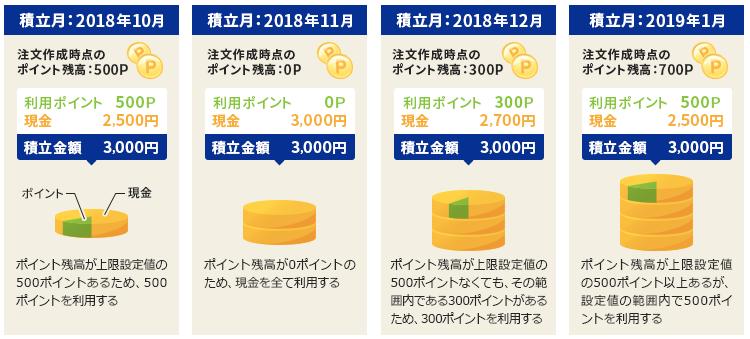 f:id:yoko500:20180929143020p:plain