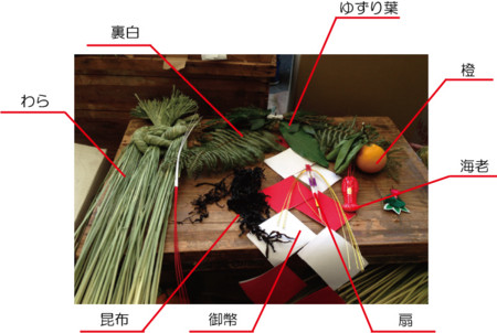 f:id:yokohama-kukan:20150219123715j:image:w360