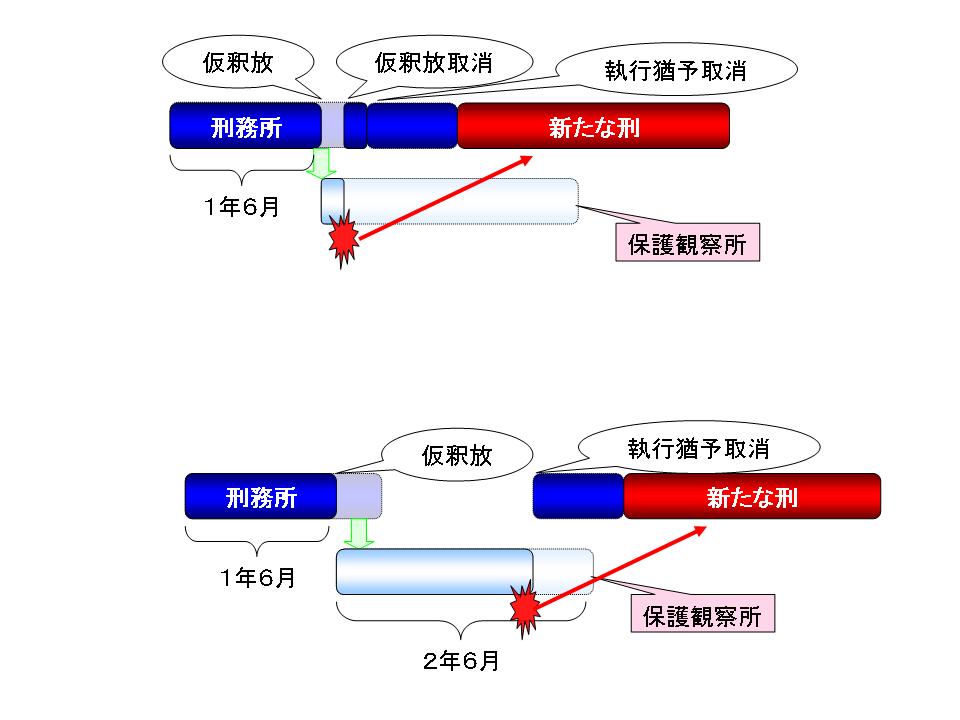 f:id:yokohamabalance:20160731125650p:plain