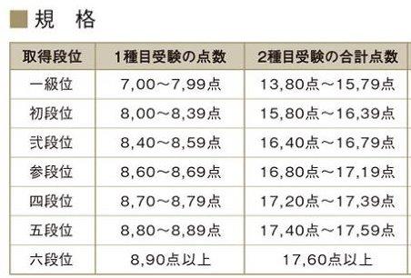 f:id:yokohamabujutuin:20190608125852j:plain