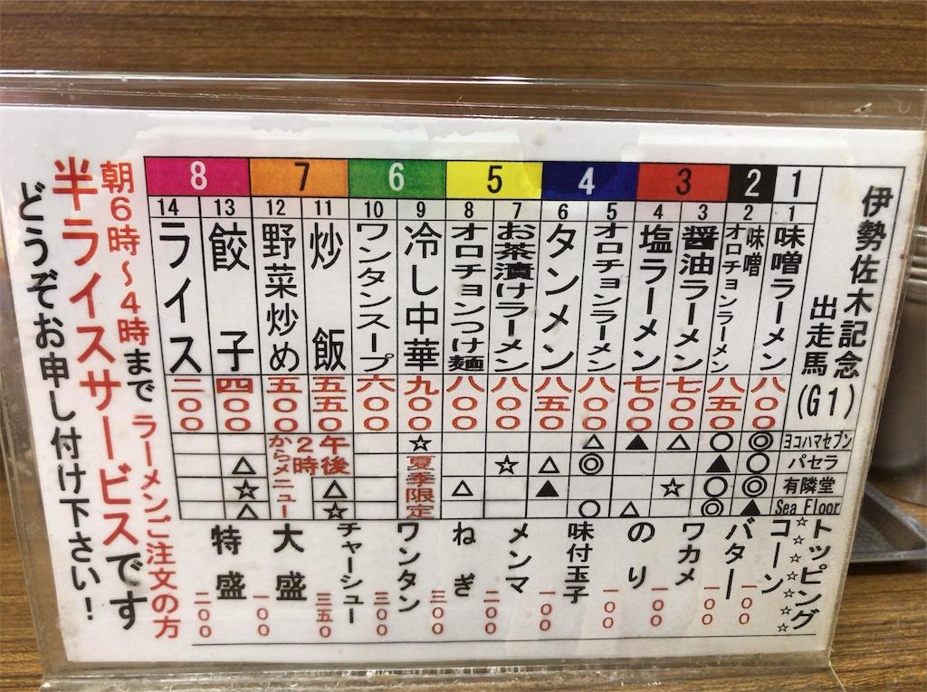 f:id:yokohamamiuken:20181202105259j:image