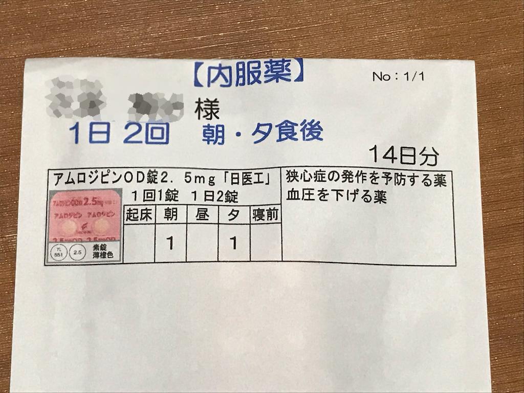 f:id:yokohamamiuken:20190206221644p:image