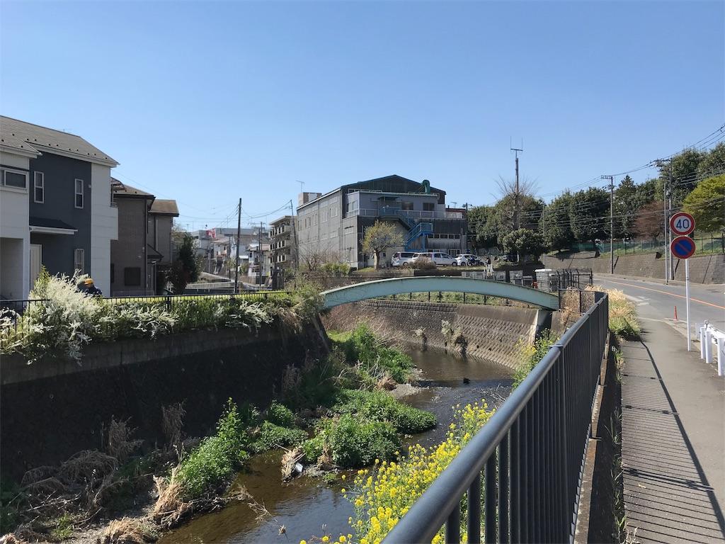 f:id:yokohamamiuken:20190404013817j:image