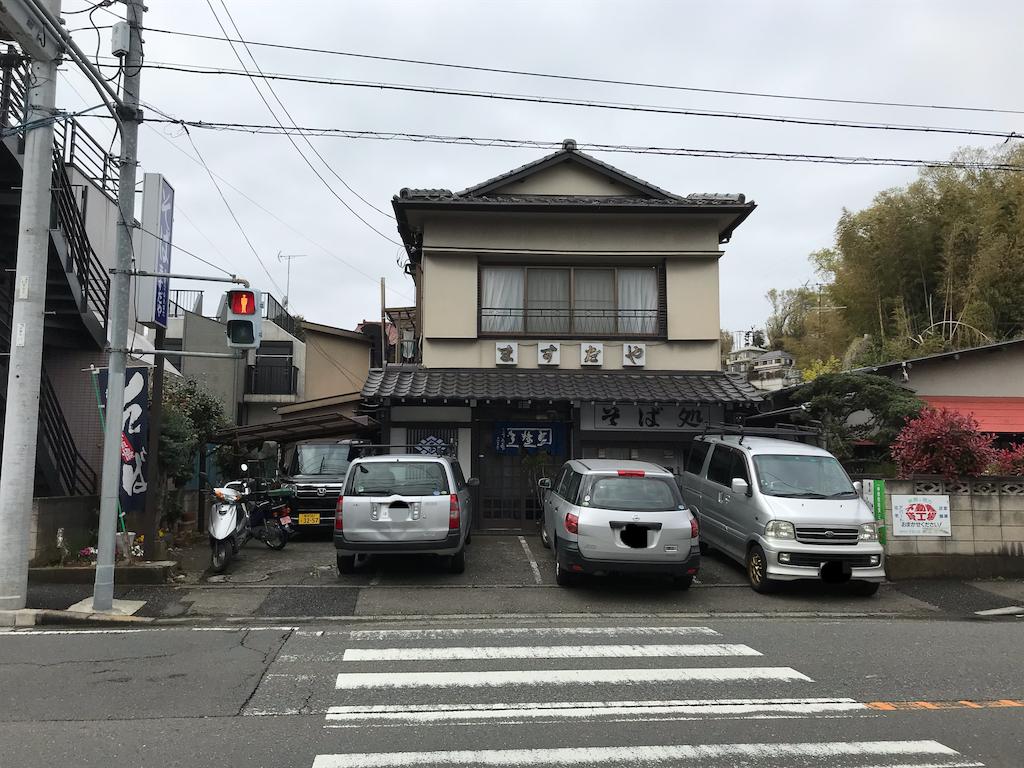 f:id:yokohamamiuken:20190408224013p:image