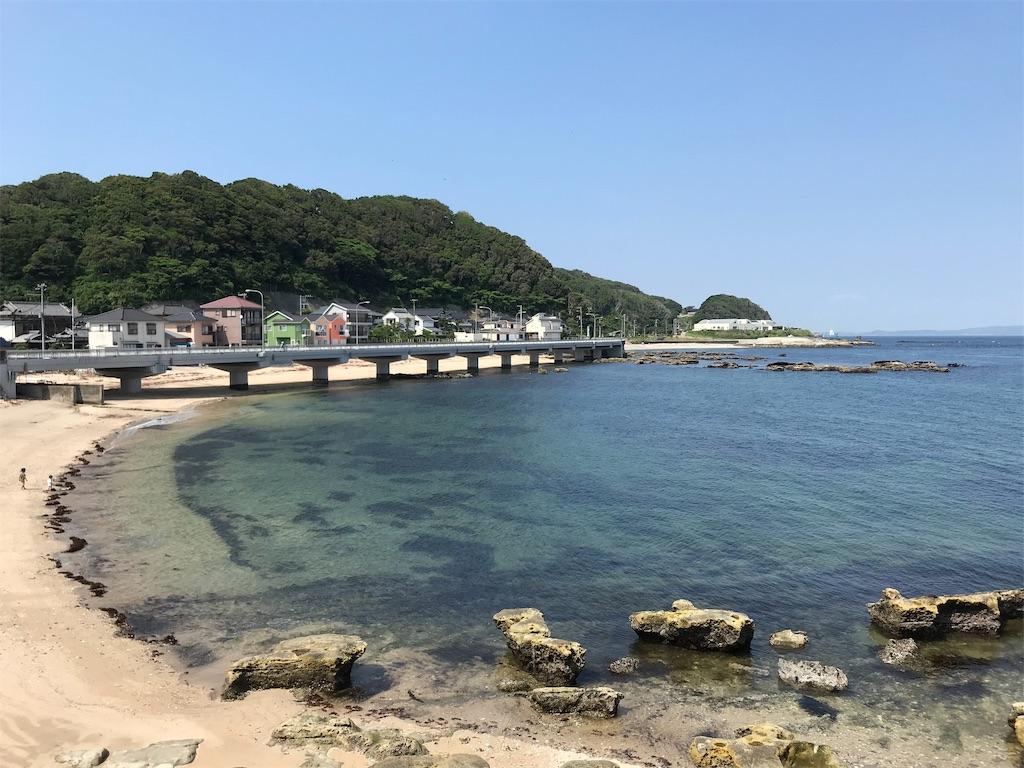 f:id:yokohamamiuken:20190620091315j:image