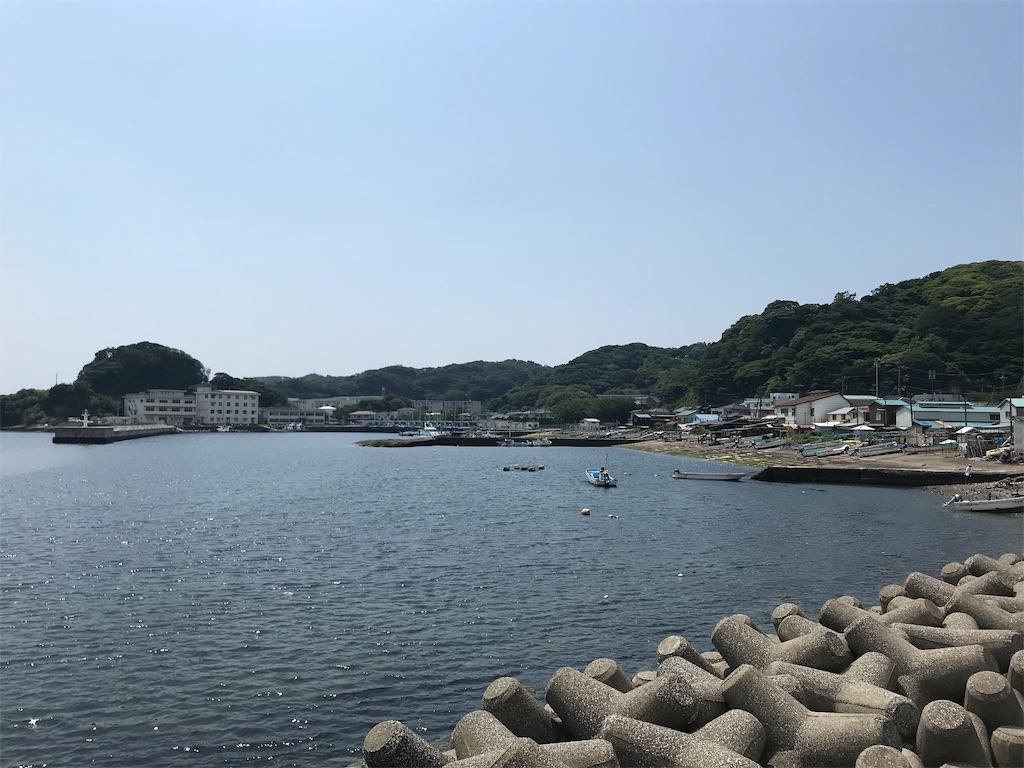 f:id:yokohamamiuken:20190620094216j:image