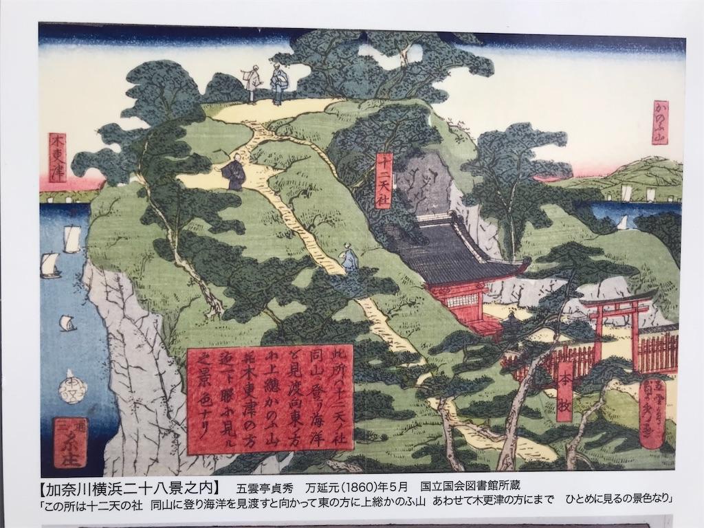 f:id:yokohamamiuken:20191227225117j:image