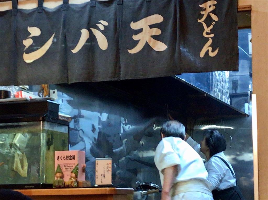 f:id:yokohamamiuken:20200218124104j:image
