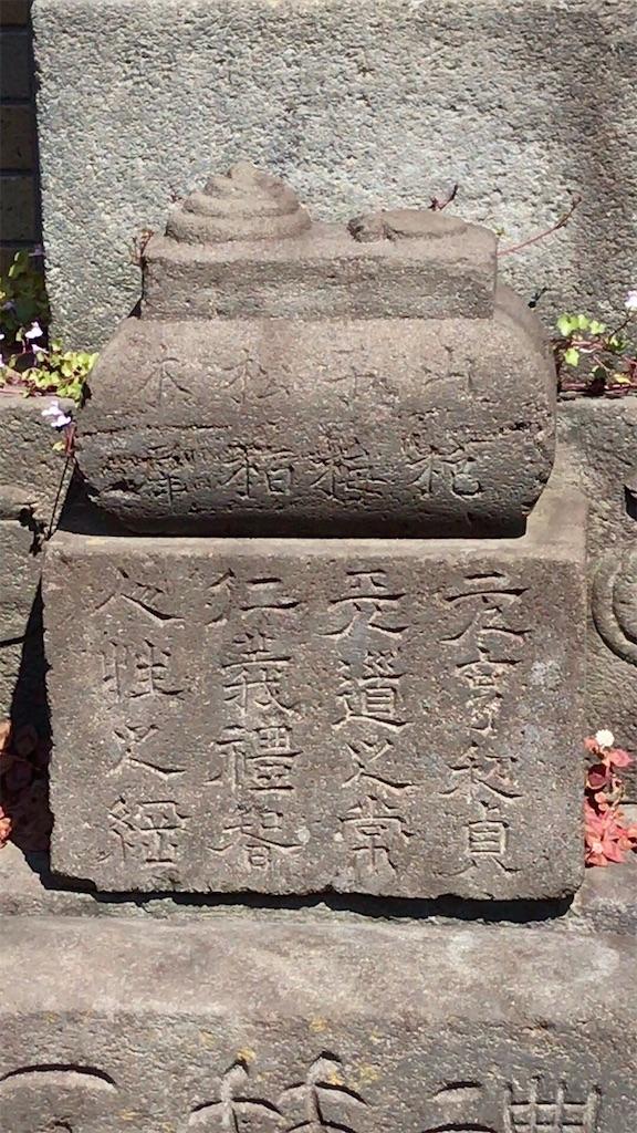 f:id:yokohamamiuken:20200318123600j:image