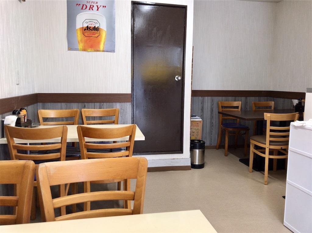 f:id:yokohamamiuken:20200905122255j:image