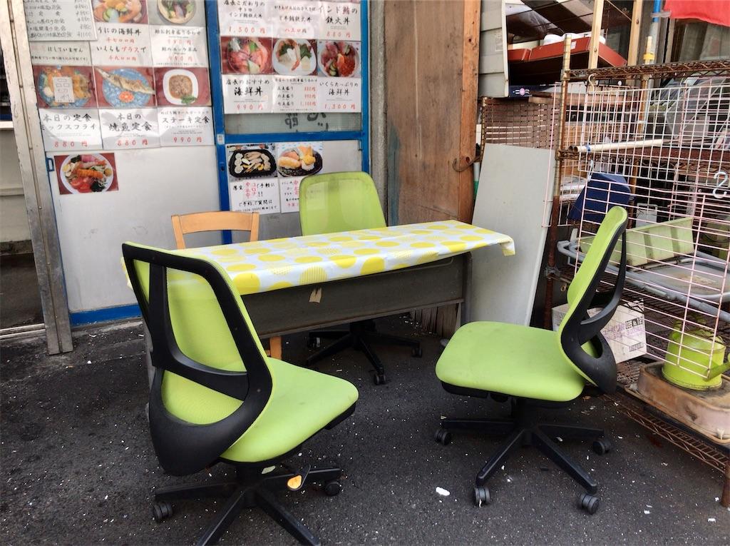 f:id:yokohamamiuken:20210106090142j:image