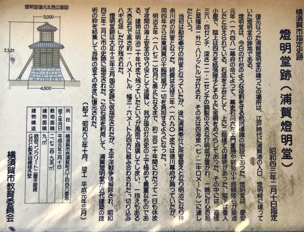 f:id:yokohamamiuken:20210202223633j:image