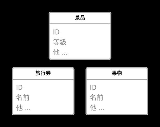 f:id:yokoi0803:20201214112843p:plain:h300