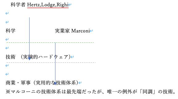 f:id:yokoken001:20200418131711p:plain
