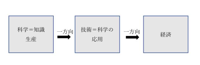 f:id:yokoken001:20200506193728p:plain