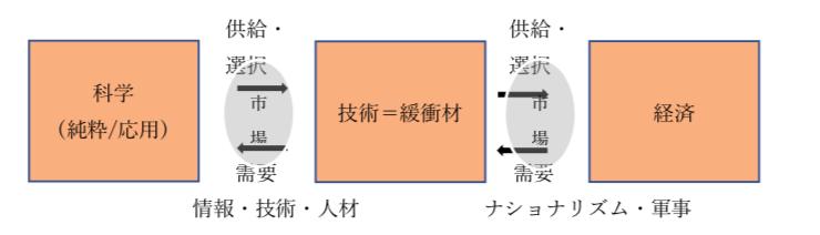 f:id:yokoken001:20200506193812p:plain