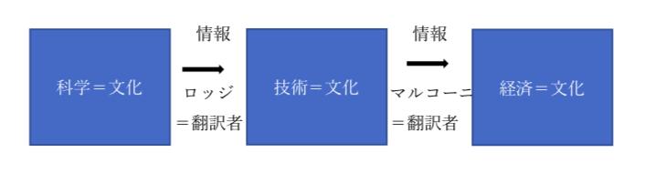 f:id:yokoken001:20200506193910p:plain