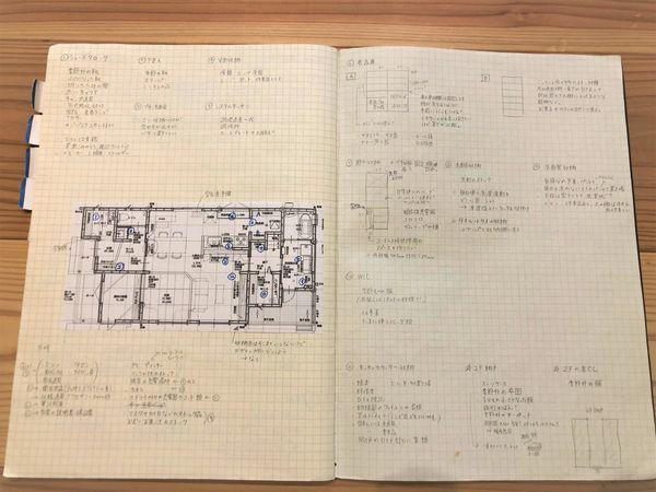 我が家の収納プランニングノート